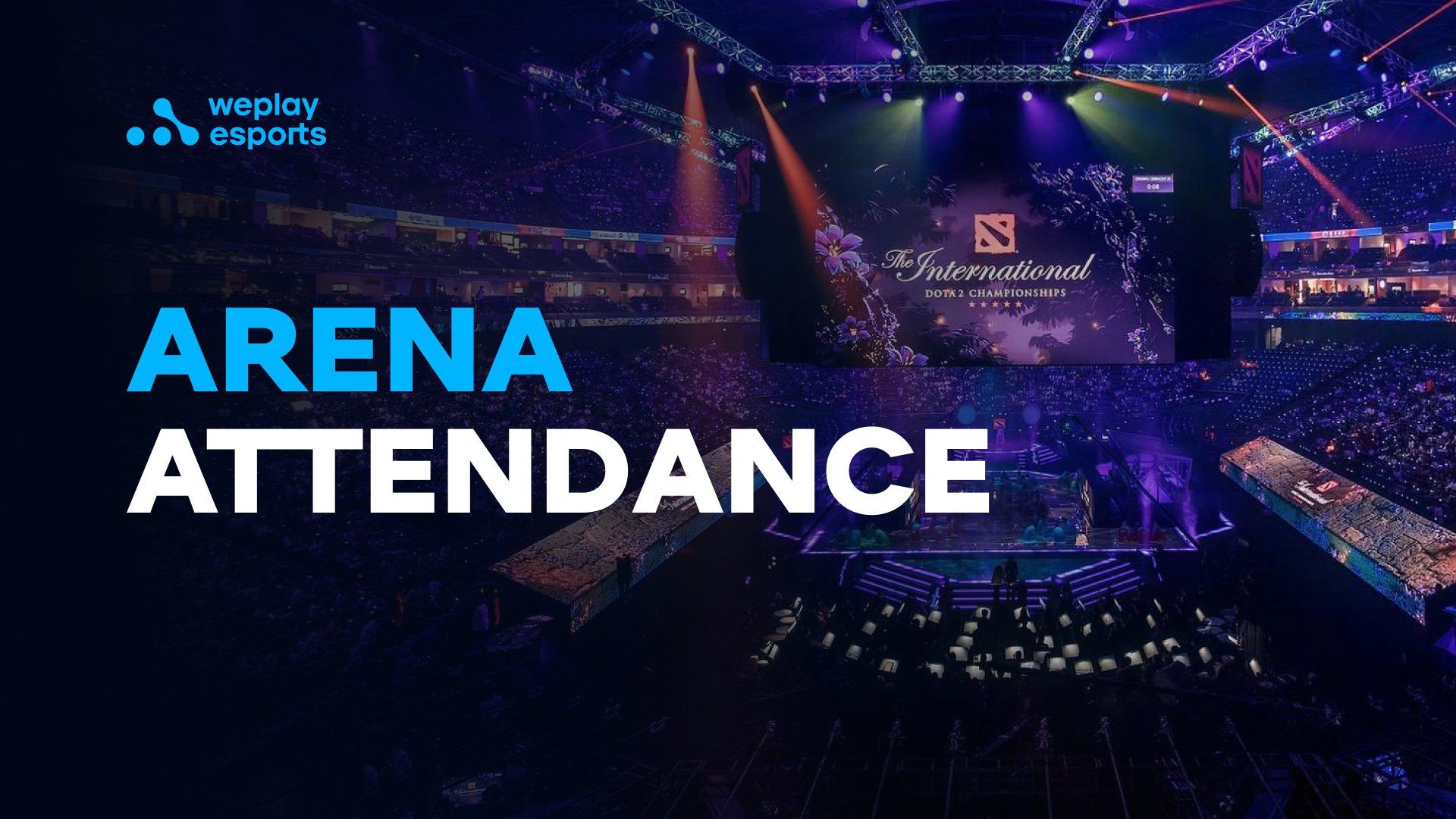Arena Attendance