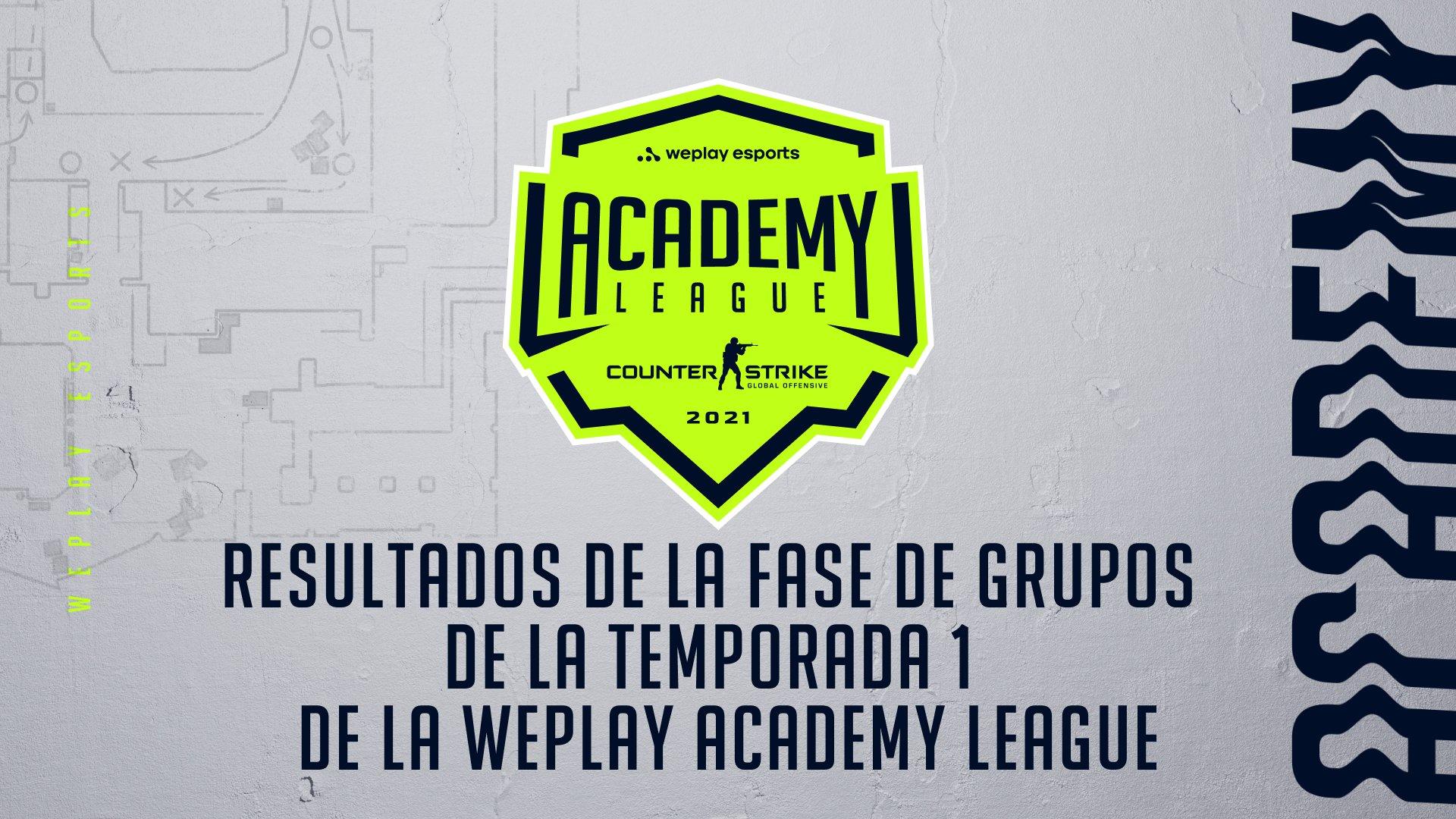 Resultados de la Fase de grupos de la Temporada 1 de la liga WePlay Academy League. Imagen: WePlay Holding