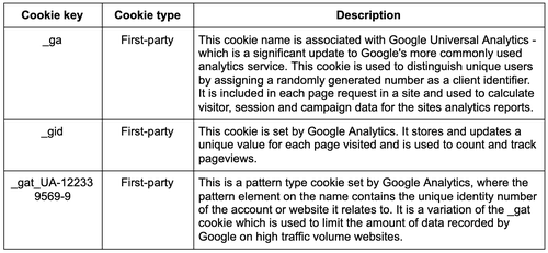 Performance Cookies