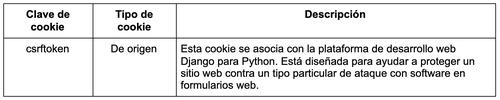 Cookies estrictamente necesarias