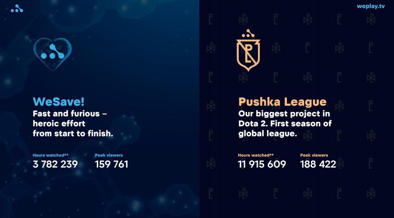 WePlay! Pushka League Season 1