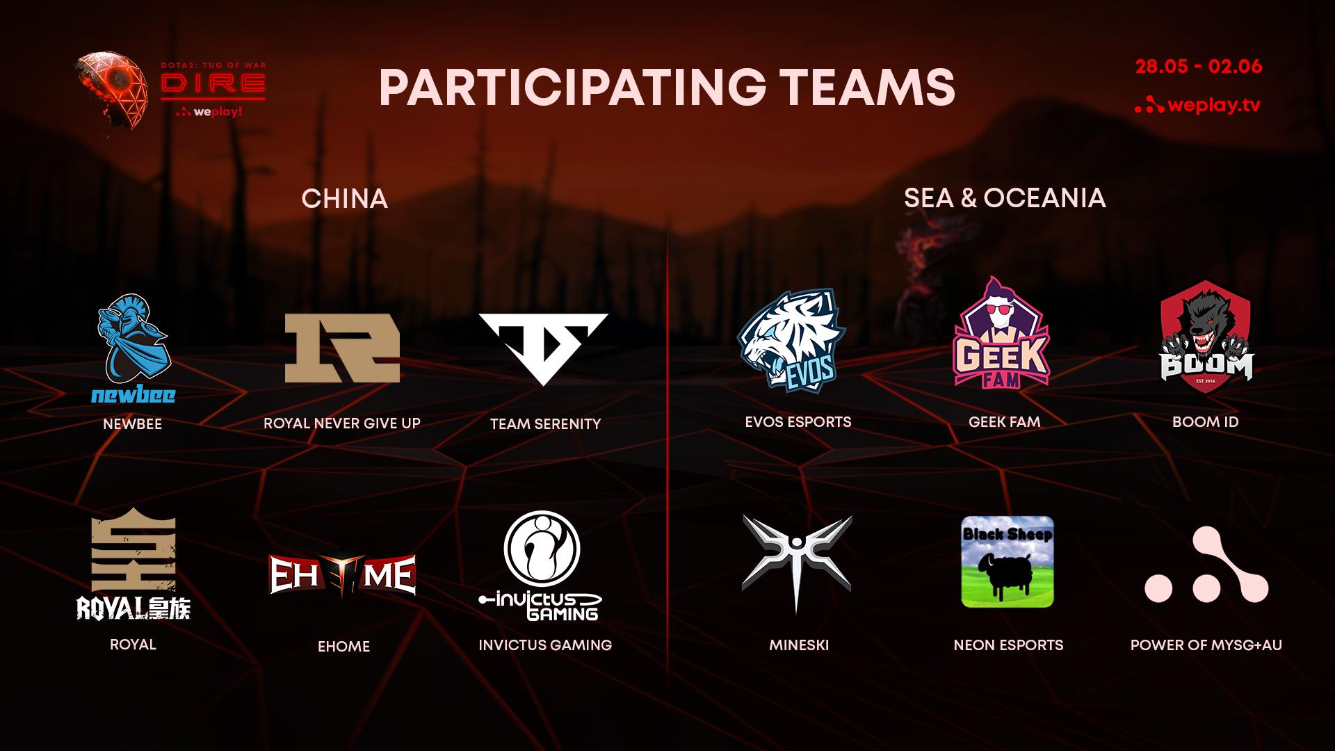 Participating teams