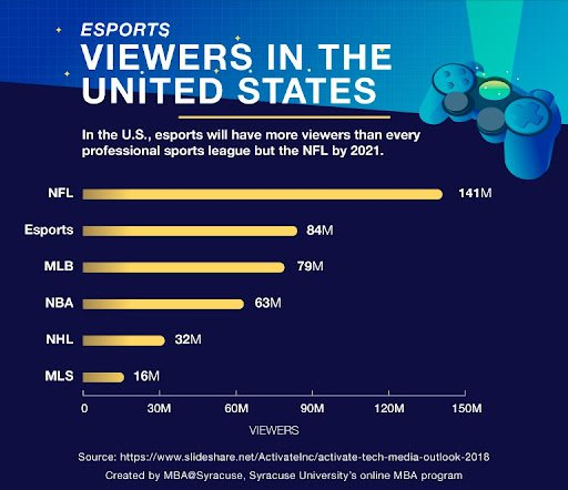 Viewers in the United States